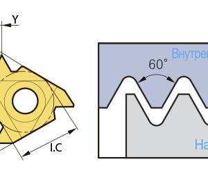 60° (ER/L) неполный профиль