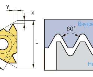 60° (IR/L) неполный профиль