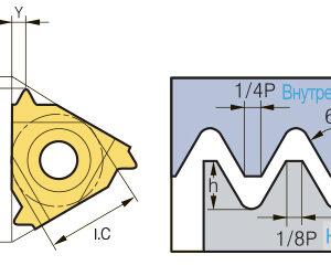 60° (ER/L) ISO профиль метрический