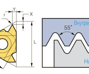 55° (IR/L) неполный профиль